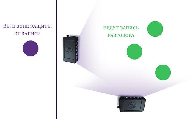 Для обеспечения максимальной защиты вы можете одновременно задействовать две или более глушилок
