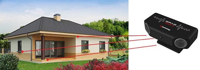 Возможные варианты установки отпугивателя (при использовании под крышей прибор нужно зафиксировать с наклоном 35-45° в направлении предполагаемого места воздействия)