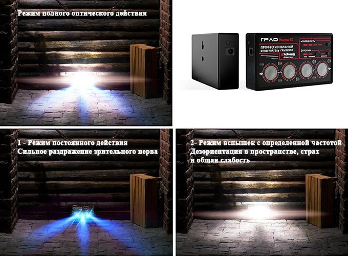 как работает оптическая система