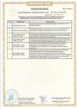 Сертификат соответствия прибора условиям ТУ с приложением (нажмите для увеличения)